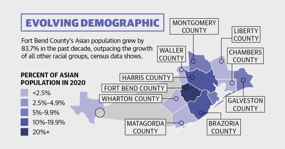 Katy area, Fort Bend County see notable increase in Asian population, data shows Photo - Click Here to See